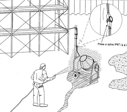 "Immagine tratta da ""Tuttonorme - impianti a norme CEI - Linee guida Blu n° 3 - Cantieri edili"