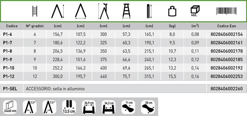 scala alluminio professionale